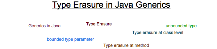 Type Erasure in Java