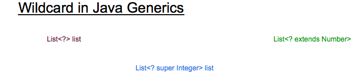 Wildcard - Java Generics